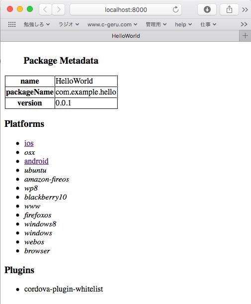 http://localhost:8000/ にアクセスした様子。対応しているプラットフォームのみリンクがついている。